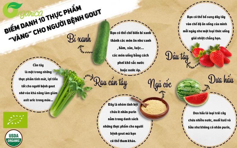 Top 10 thực phẩm tốt cho người bệnh gout nên có trong bữa cơm gia đình mỗi ngày
