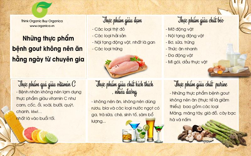 Danh sách những thực phẩm bệnh gout không nên ăn hằng ngày từ chuyên gia.